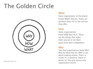 simon-sinek-golden-circle.png