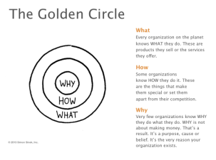 simon-sinek-golden-circle.png